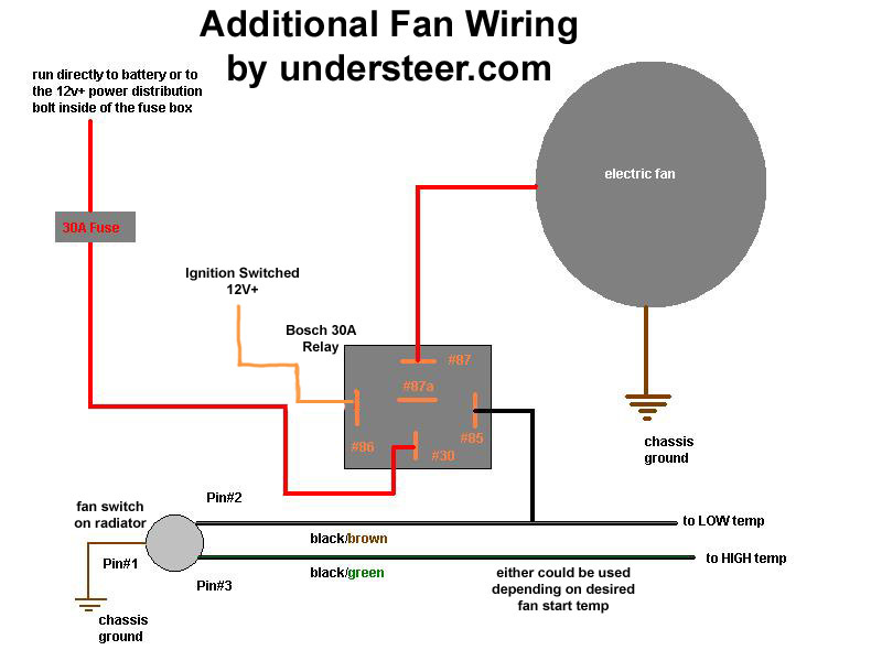 fanwiring electric fan wiring electric radiator fan wiring diagram at bakdesigns.co
